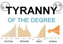 Tyrany of the degree