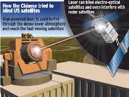 China lasers space