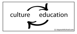 Culture education