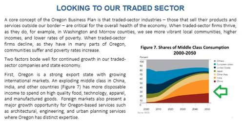 Trade sector