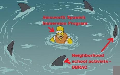 Ainsworth sharks