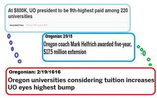 U of o tuition increase